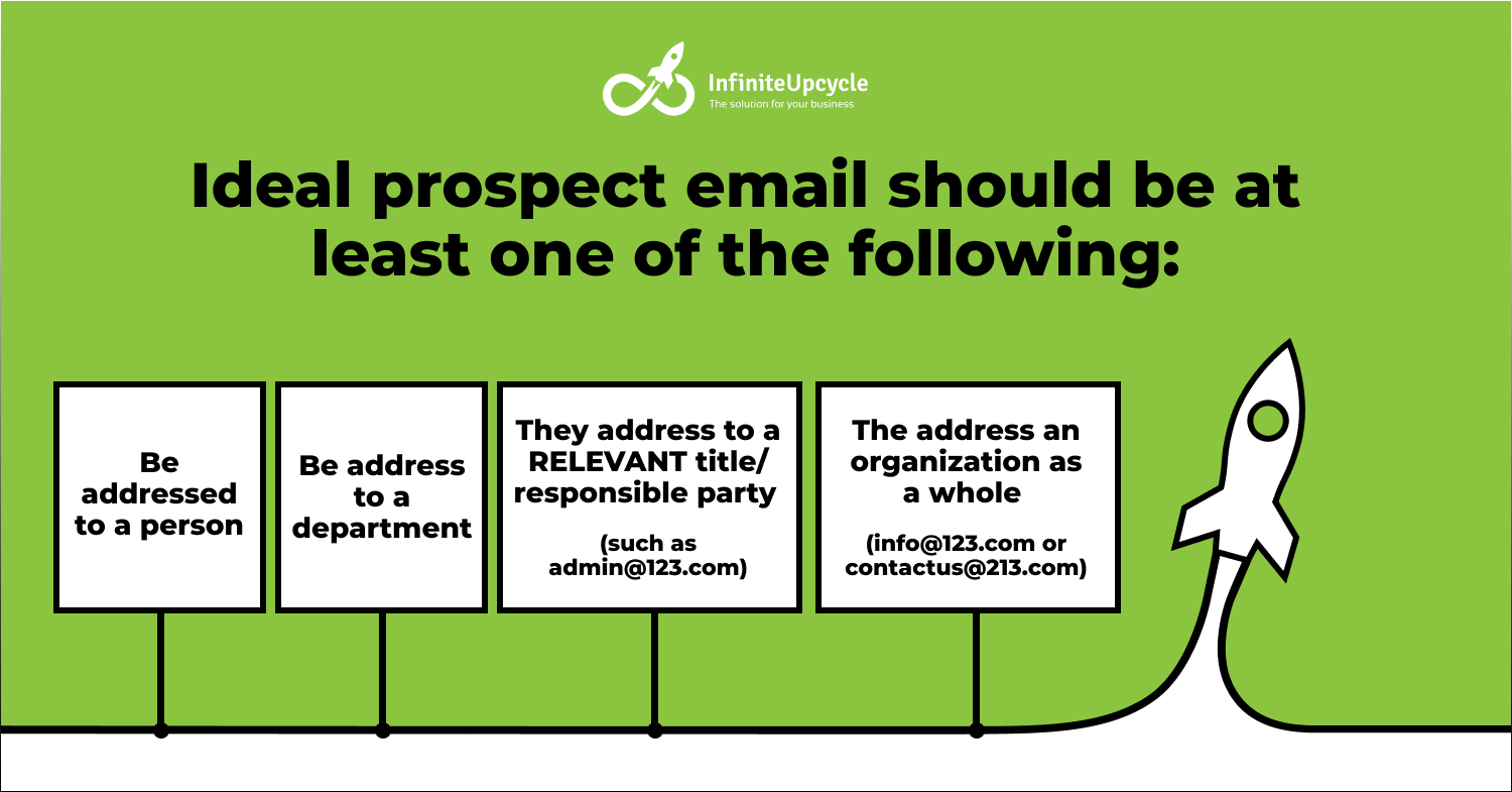 How to clean your email list